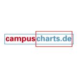 CampusCharts: 08. Dezember 2014