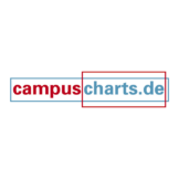 CampusCharts: 17. August 2015