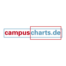 CampusCharts: 14. März 2016
