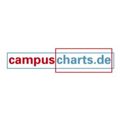 CampusCharts: 25. April 2016